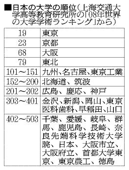 Tky200809100306