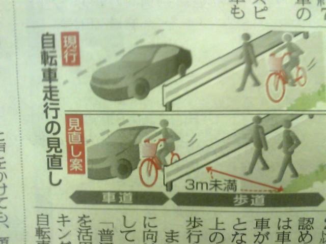 自転車は車道